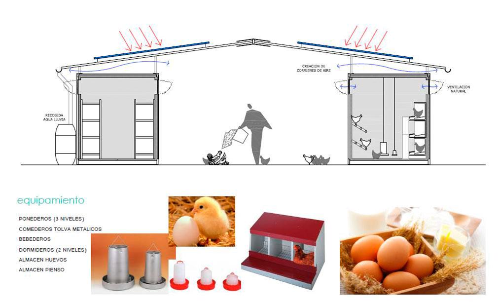 Ejemplo de perfil de módulo combinado para gallinero