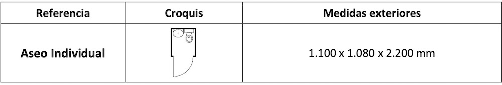 Medidas del aseo individual de Industrias BC